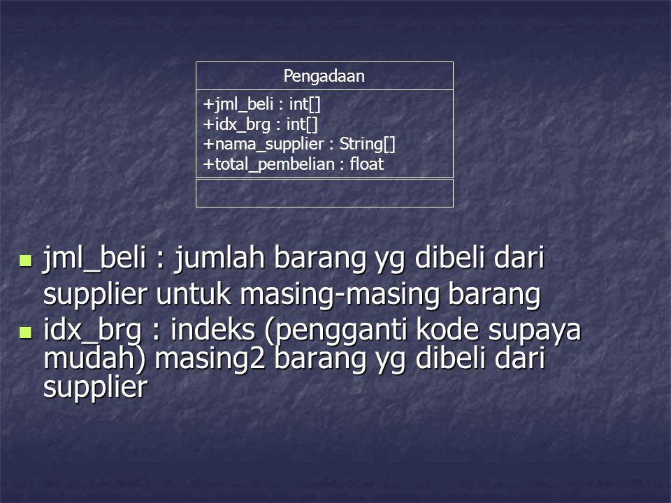 Pengadaan +jml_beli : int[] +idx_brg : int[] +nama_supplier : String[] +total_pembelian : float.
